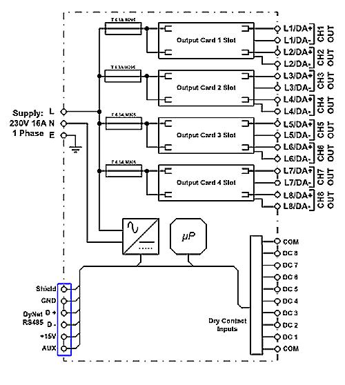 Ddmc802gl - Multipurpose Controller